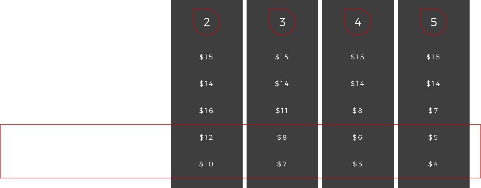 Price chart showing Power Yoga Canada class packages